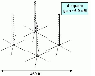 Wire Antennas, HamSphere 4 0 Shop