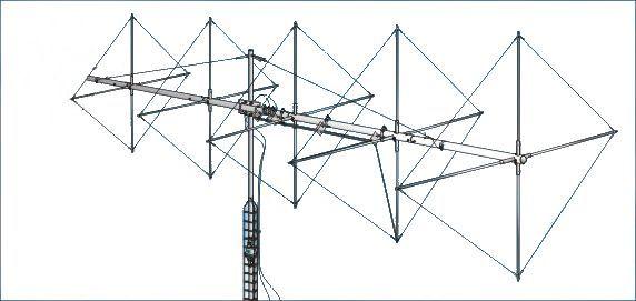 6-band 5-el Quad (10-20m), HamSphere 4 0 Shop