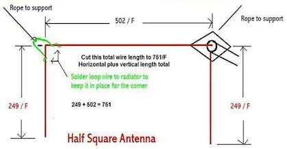 Wire Antennas, HamSphere 4 0 Shop