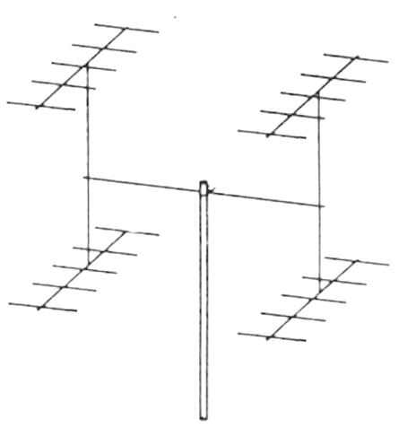 2x2 5-element Yagi Stacked Array (12m)